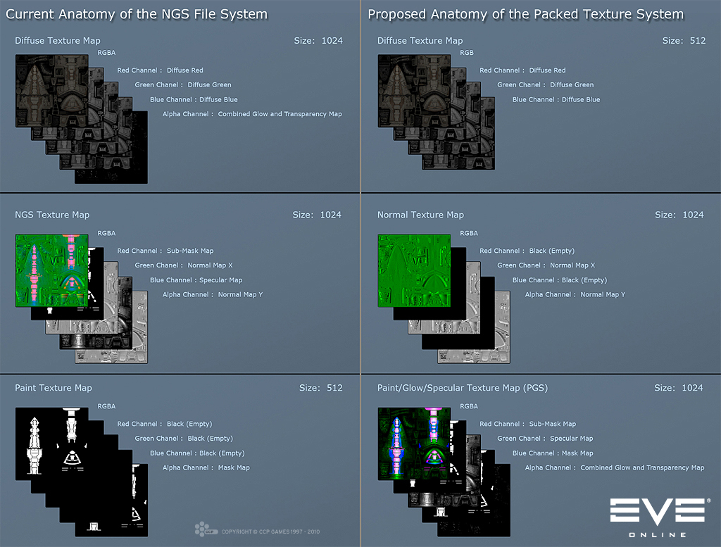 Rendering EVE Models 101 - UniWiki