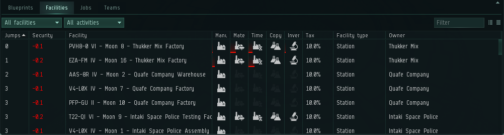 Facilities tab.png