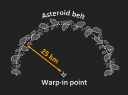 Asteroids and ore - UniWiki