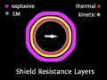 QSG shield types.png