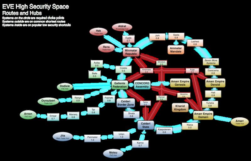 Topology - EVE University Wiki on