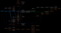 Acy graphviz spaceship command.png